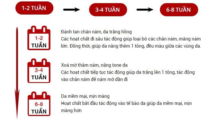 ceregen-lo-trinh-san-pham